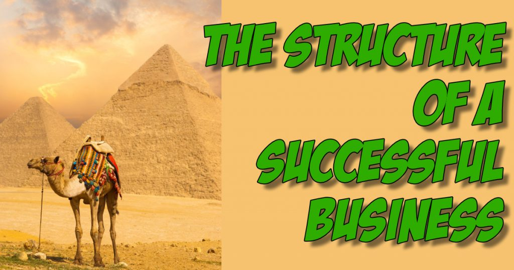 SNM049: Structure of a Successful Business 2