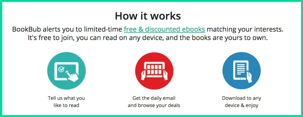 How Bookbub Works