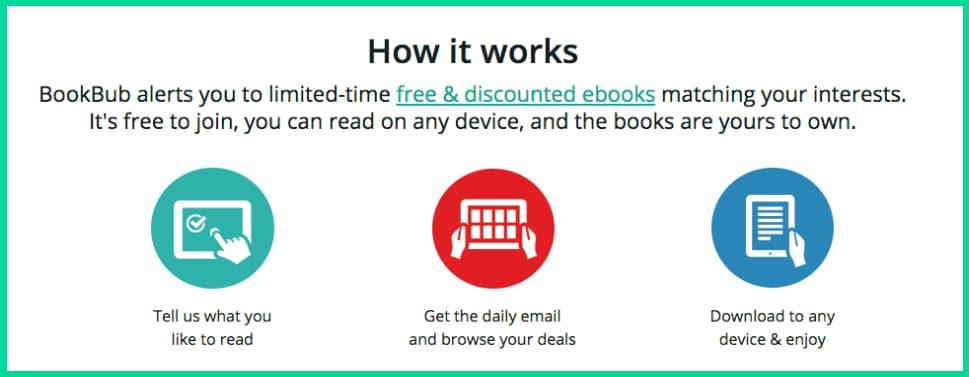 How Bookbub Works