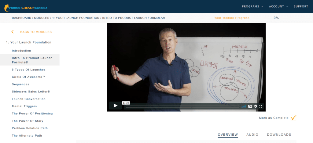 Product Launch Formula Review - Is Jeff Walker's  Course Worth Taking In 2020? 2