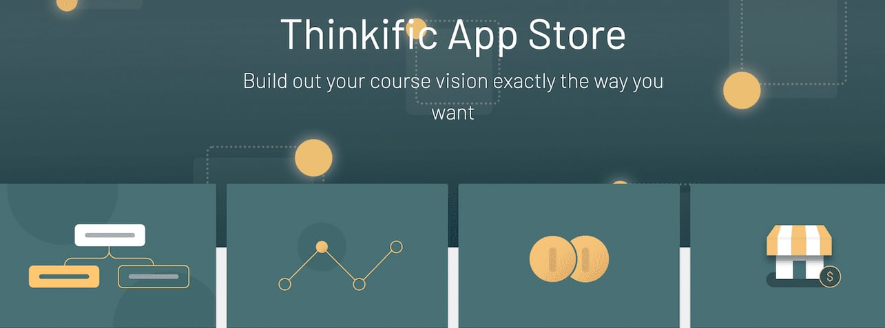 Thinkific App Store 2021