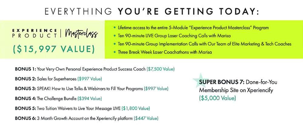 Experience Product Masterclass Bonuses Revealed (