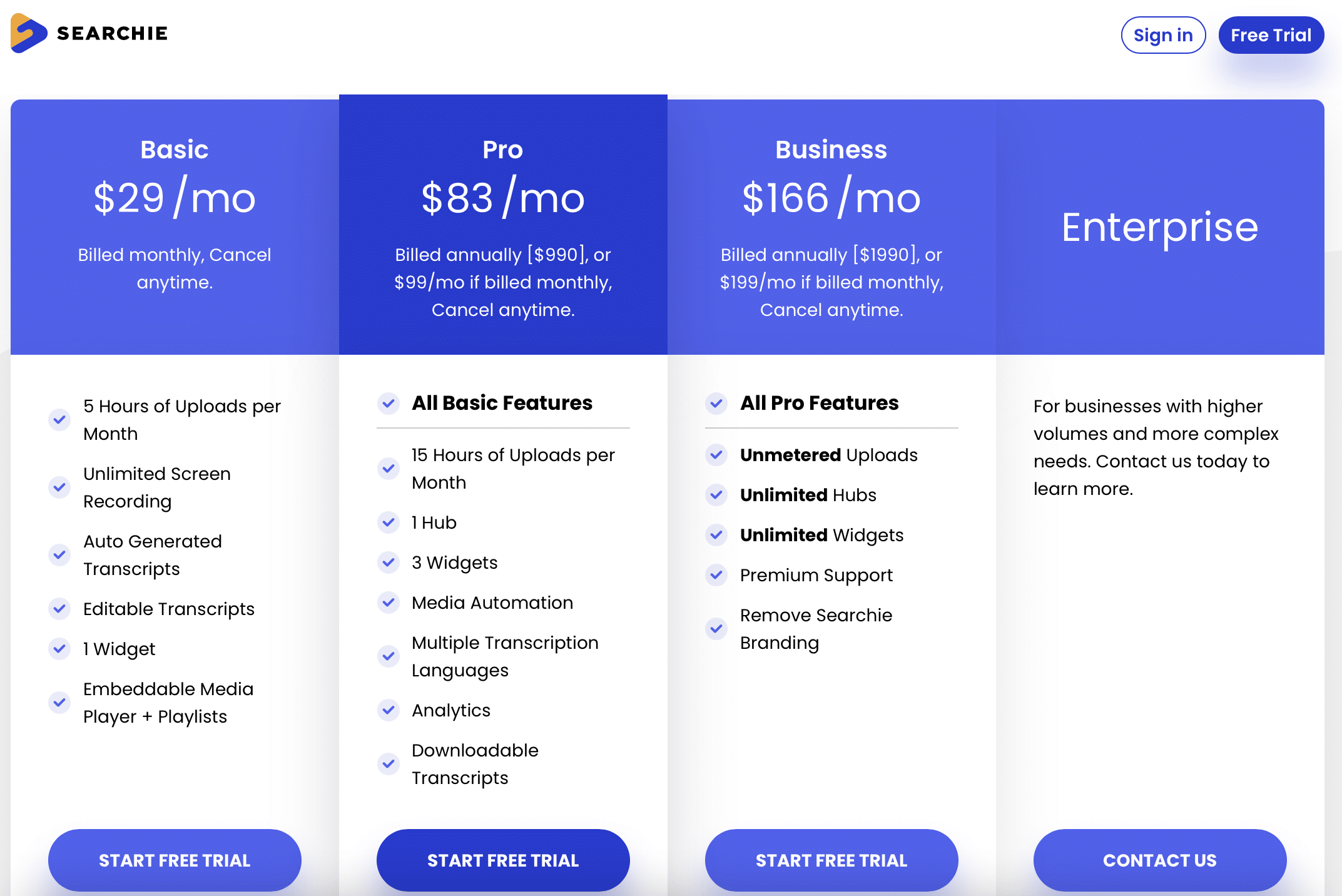 Software Pricing- Searchie Review